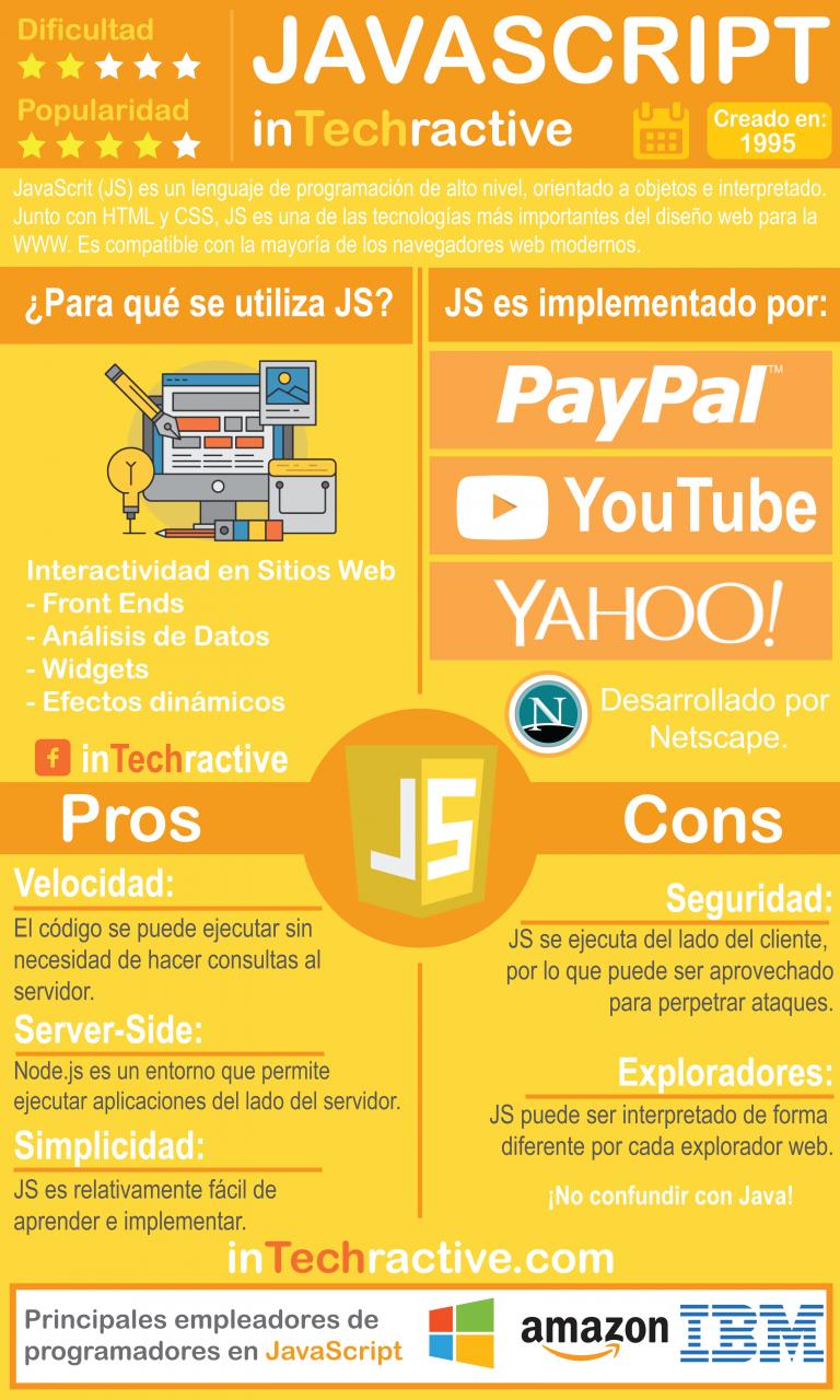 infografía javascript