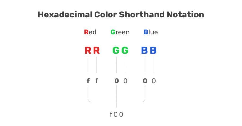 color hexadecimales