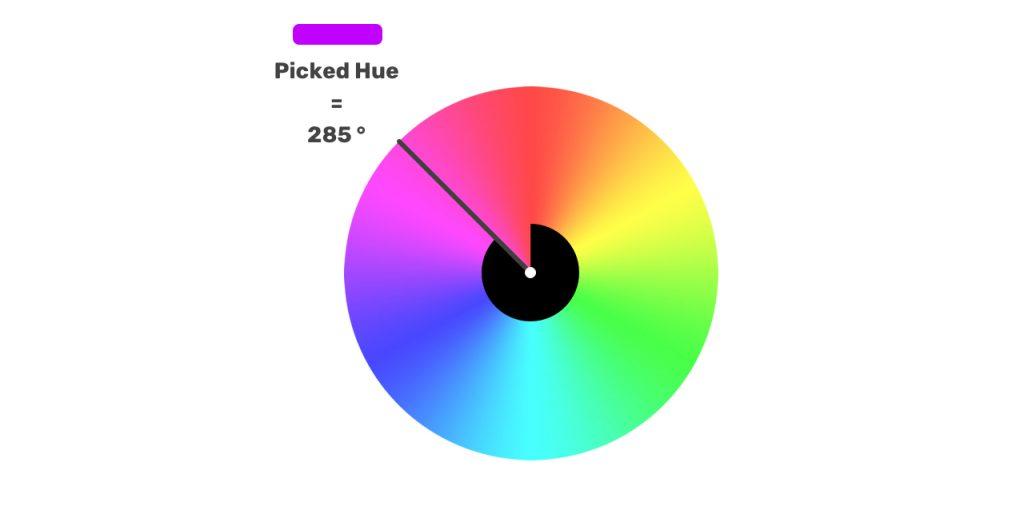 rueda de colores en css