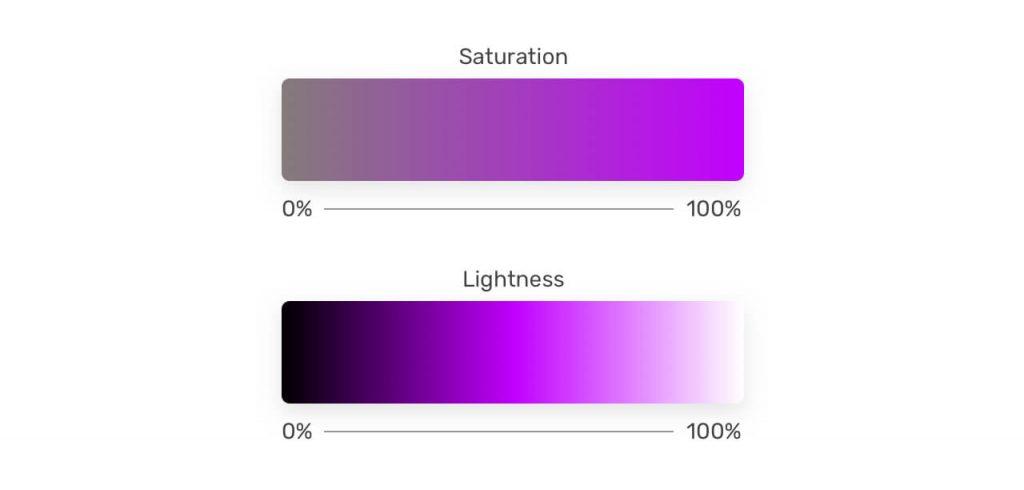 saturación y la luminosidad colores en css